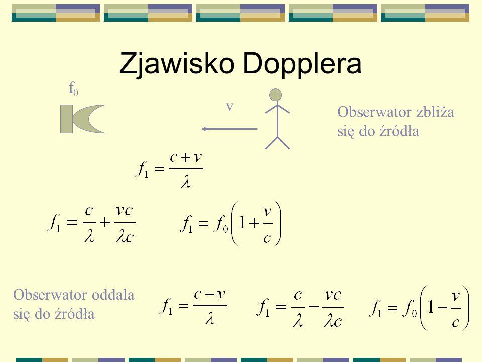 Zjawisko Dopplera Gdy źródło zbliża się do odbiornika Gdy źródło oddala się od odbiornika