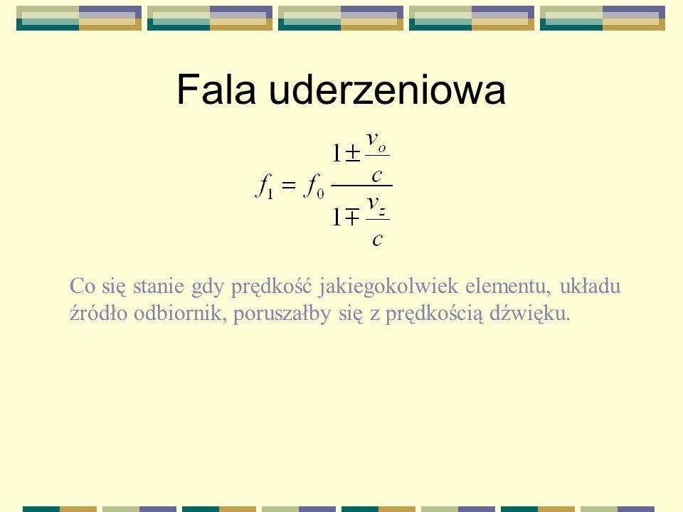 Zjawisko Dopplera Ogólna postać równania na częstotliwość odbieraną przez obserwatora poruszającego się z prędkością v o generowaną przez źródło porus