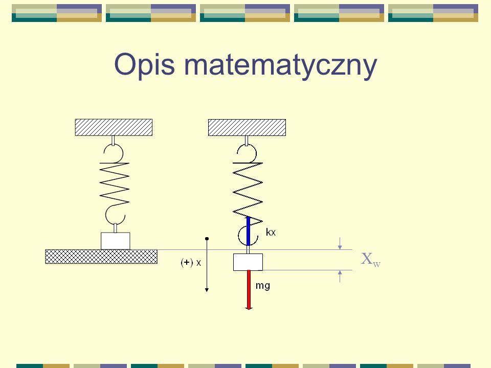 Opis matematyczny Równanie dynamiki dla ruchu obrotowego Sprężynka i ciężarek