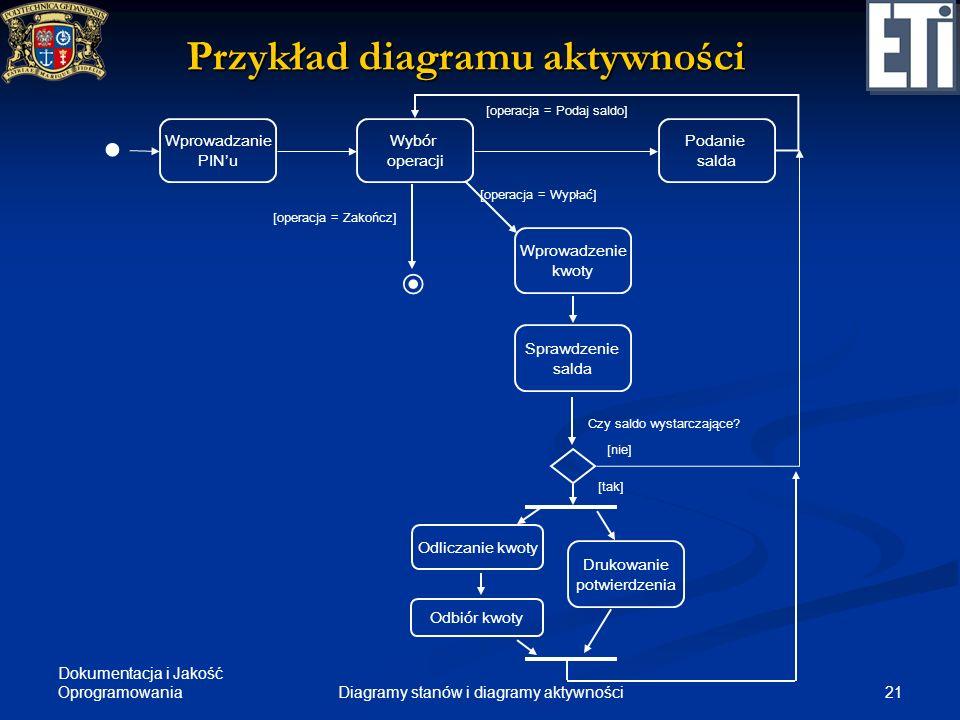 Dokumentacja i Jakość Oprogramowania 22Diagramy stanów i diagramy aktywności Literatura Booch G, Rumbaugh J, Jacobson I: UML.