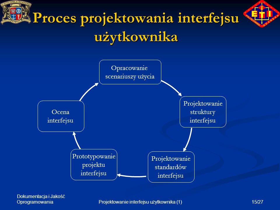 Dokumentacja i Jakość Oprogramowania 15/27Projektowanie interfejsu użytkownika (1) Proces projektowania interfejsu użytkownika Opracowanie scenariuszy