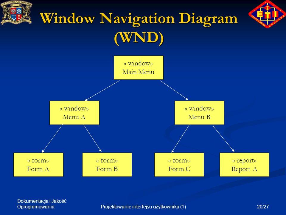 Dokumentacja i Jakość Oprogramowania 20/27Projektowanie interfejsu użytkownika (1) Window Navigation Diagram (WND) « window» Main Menu « window» Menu