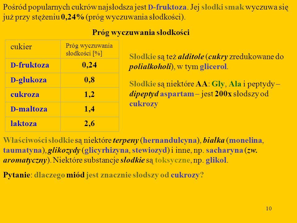 10 Próg wyczuwania słodkości cukier Próg wyczuwania słodkości [%] D -fruktoza0,24 D -glukoza0,8 cukroza1,2 D -maltoza1,4 laktoza2,6 Słodkie są też alditole (cukry zredukowane do polialkoholi), w tym glicerol.