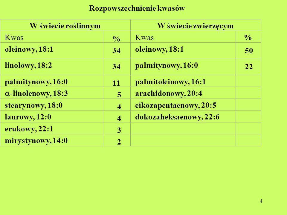 4 Rozpowszechnienie kwasów W świecie roślinnymW świecie zwierzęcym Kwas % % oleinowy, 18:1 34 oleinowy, 18:1 50 linolowy, 18:2 34 palmitynowy, 16:0 22