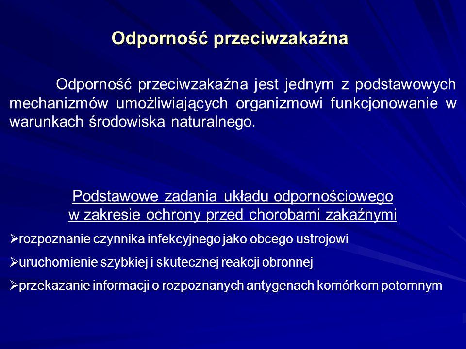 odporność przeciwzakaźna przeciwzakaźna nieswoista (naturalna, wrodzona)swoista (nabyta, adaptacyjna) wytworzona naturalnie czynnabierna wytworzona sztucznie czynnaadoptywnabiernaczynno-bierna