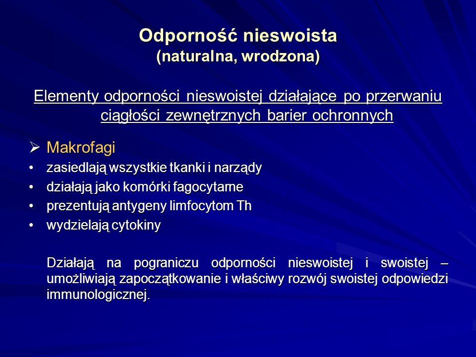 Odporność nieswoista (naturalna, wrodzona) Elementy odporności nieswoistej działające po przerwaniu ciągłości zewnętrznych barier ochronnych Makrofagi