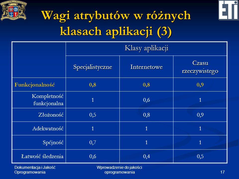 Dokumentacja i Jakość Oprogramowania 17 Wprowadzenie do jakości oprogramowania Wagi atrybutów w różnych klasach aplikacji (3) Klasy aplikacji Specjali