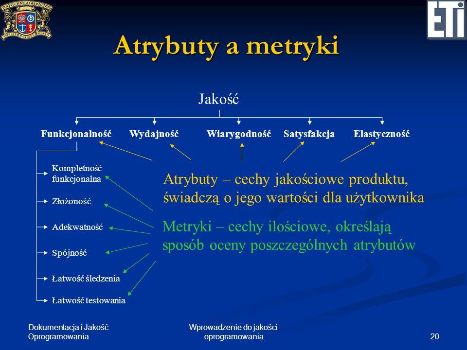 Dokumentacja i Jakość Oprogramowania 20 Wprowadzenie do jakości oprogramowania Atrybuty a metryki Jakość FunkcjonalnośćWydajnośćWiarygodnośćSatysfakcj