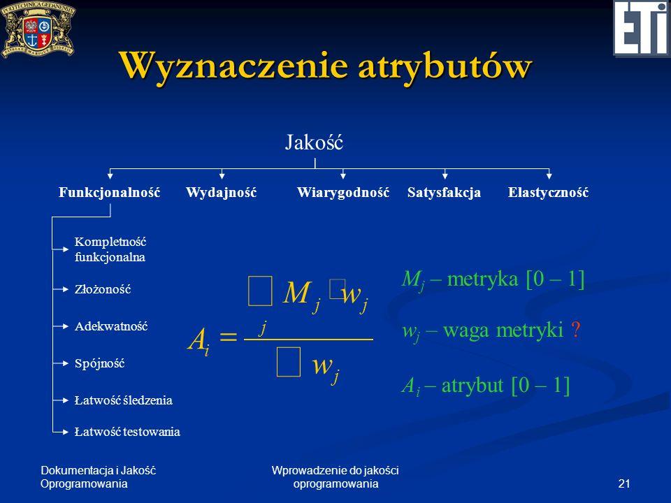 Dokumentacja i Jakość Oprogramowania 21 Wprowadzenie do jakości oprogramowania Wyznaczenie atrybutów Jakość FunkcjonalnośćWydajnośćWiarygodnośćSatysfa