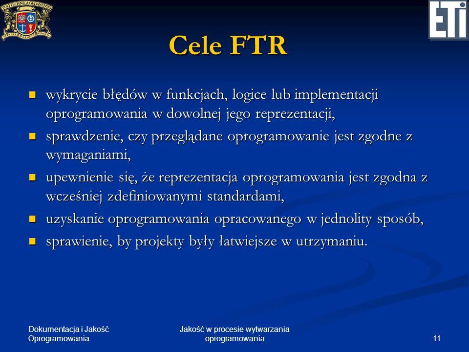 Dokumentacja i Jakość Oprogramowania 11 Jakość w procesie wytwarzania oprogramowania Cele FTR wykrycie błędów w funkcjach, logice lub implementacji op