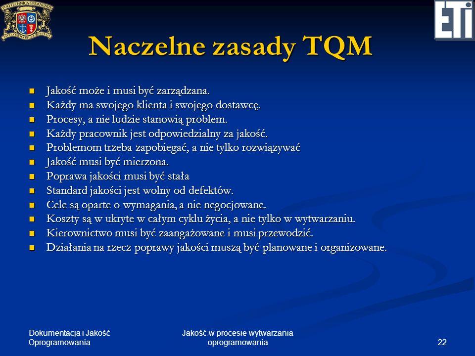 Dokumentacja i Jakość Oprogramowania 22 Jakość w procesie wytwarzania oprogramowania Naczelne zasady TQM Jakość może i musi być zarządzana. Jakość moż
