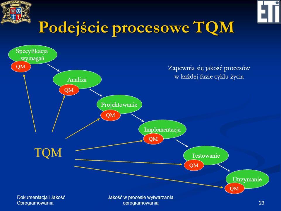 Dokumentacja i Jakość Oprogramowania 23 Jakość w procesie wytwarzania oprogramowania Podejście procesowe TQM Specyfikacja wymagań Analiza Projektowani