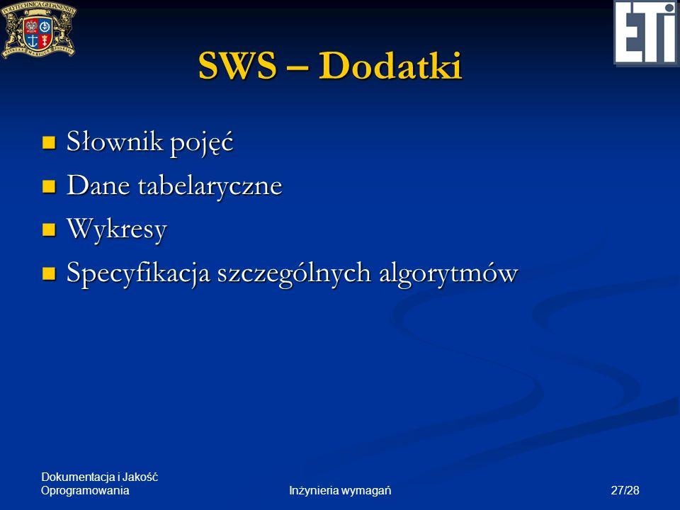 Dokumentacja i Jakość Oprogramowania 27/28Inżynieria wymagań SWS – Dodatki Słownik pojęć Słownik pojęć Dane tabelaryczne Dane tabelaryczne Wykresy Wyk