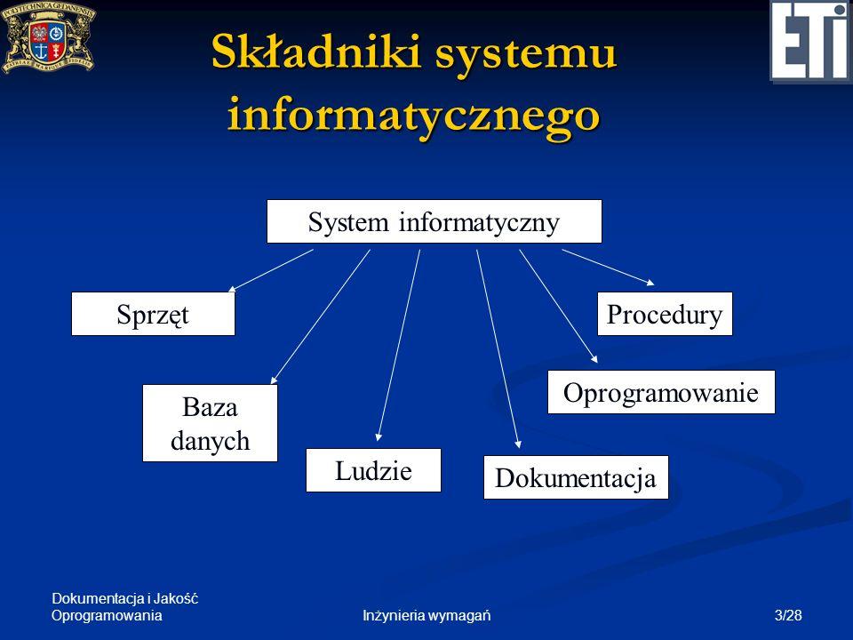 Dokumentacja i Jakość Oprogramowania 14/28Inżynieria wymagań Zdobycie informacji potrzebnych do zrozumienia wymagań Informacje mogą być przechowywane w głowach pewnych osób, które mogą nie być zainteresowane w dzieleniu się nimi.