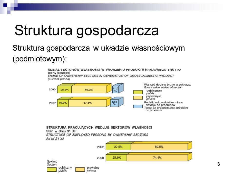 7 Struktura gospodarcza Struktura gospodarcza w układzie przestrzennym