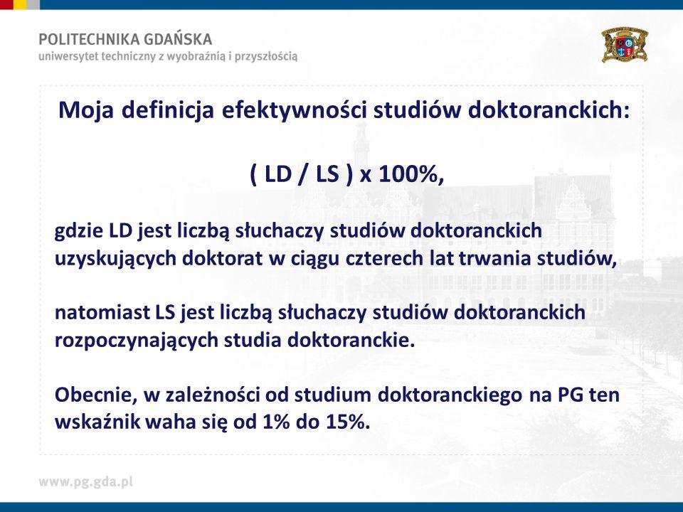Moja definicja efektywności studiów doktoranckich: ( LD / LS ) x 100%, gdzie LD jest liczbą słuchaczy studiów doktoranckich uzyskujących doktorat w ciągu czterech lat trwania studiów, natomiast LS jest liczbą słuchaczy studiów doktoranckich rozpoczynających studia doktoranckie.