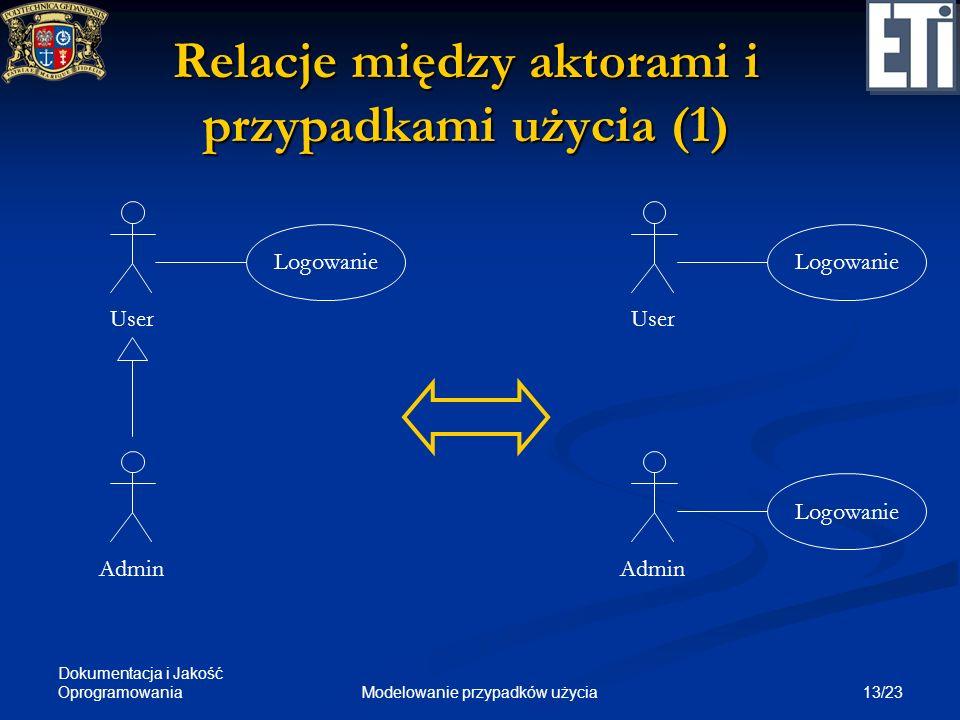 Dokumentacja i Jakość Oprogramowania 13/23Modelowanie przypadków użycia Relacje między aktorami i przypadkami użycia (1) UserAdmin Logowanie UserAdmin