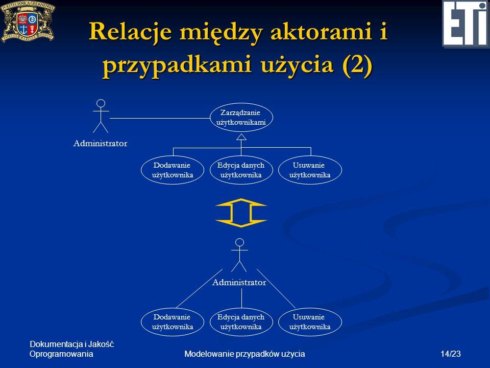Dokumentacja i Jakość Oprogramowania 14/23Modelowanie przypadków użycia Relacje między aktorami i przypadkami użycia (2) Zarządzanie użytkownikami Dod