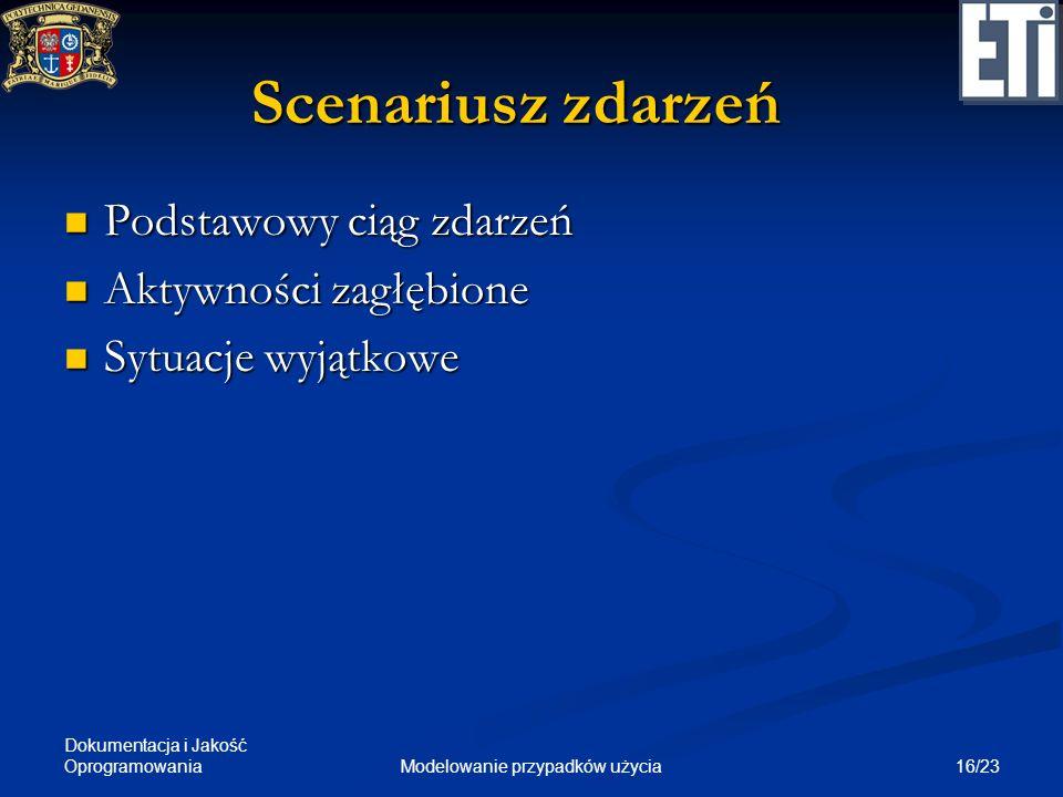 Dokumentacja i Jakość Oprogramowania 16/23Modelowanie przypadków użycia Scenariusz zdarzeń Podstawowy ciąg zdarzeń Podstawowy ciąg zdarzeń Aktywności