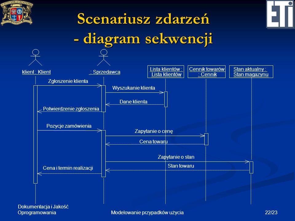 Dokumentacja i Jakość Oprogramowania 22/23Modelowanie przypadków użycia Scenariusz zdarzeń - diagram sekwencji klient : Klient : Sprzedawca Lista klie