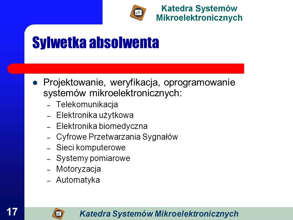 17 Sylwetka absolwenta Projektowanie, weryfikacja, oprogramowanie systemów mikroelektronicznych: – Telekomunikacja – Elektronika użytkowa – Elektronik