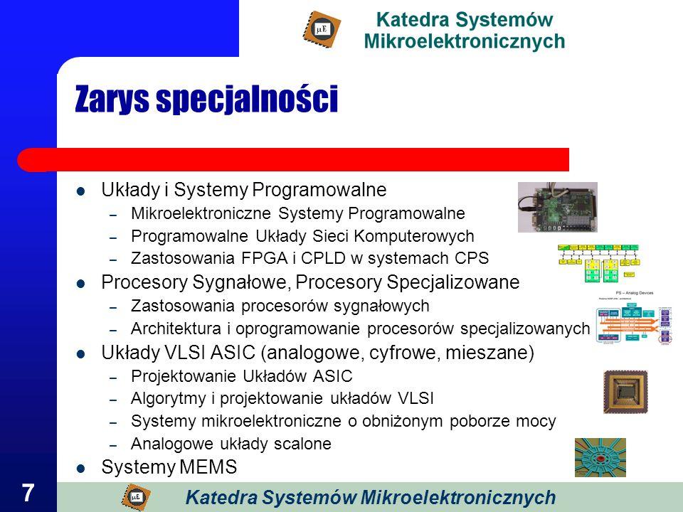 7 Zarys specjalności Układy i Systemy Programowalne – Mikroelektroniczne Systemy Programowalne – Programowalne Układy Sieci Komputerowych – Zastosowan