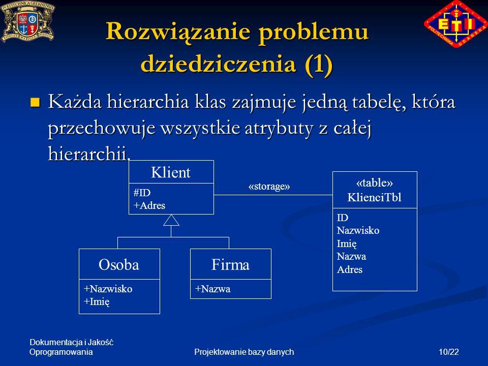 Dokumentacja i Jakość Oprogramowania 10/22Projektowanie bazy danych Rozwiązanie problemu dziedziczenia (1) Każda hierarchia klas zajmuje jedną tabelę,