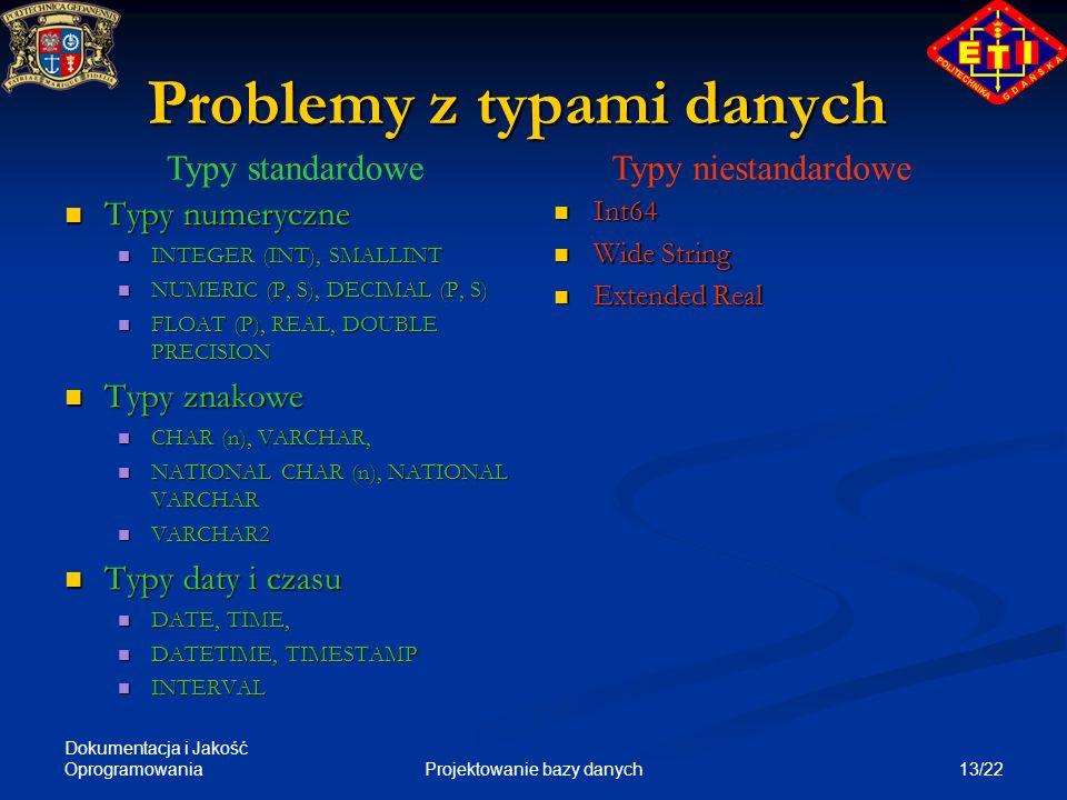 Dokumentacja i Jakość Oprogramowania 13/22Projektowanie bazy danych Problemy z typami danych Typy numeryczne Typy numeryczne INTEGER (INT), SMALLINT I