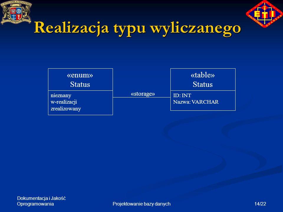 Dokumentacja i Jakość Oprogramowania 14/22Projektowanie bazy danych Realizacja typu wyliczanego «enum» Status nieznany w-realizacji zrealizowany «tabl