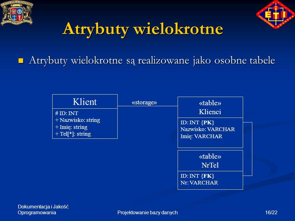 Dokumentacja i Jakość Oprogramowania 16/22Projektowanie bazy danych Atrybuty wielokrotne Atrybuty wielokrotne są realizowane jako osobne tabele Atrybu