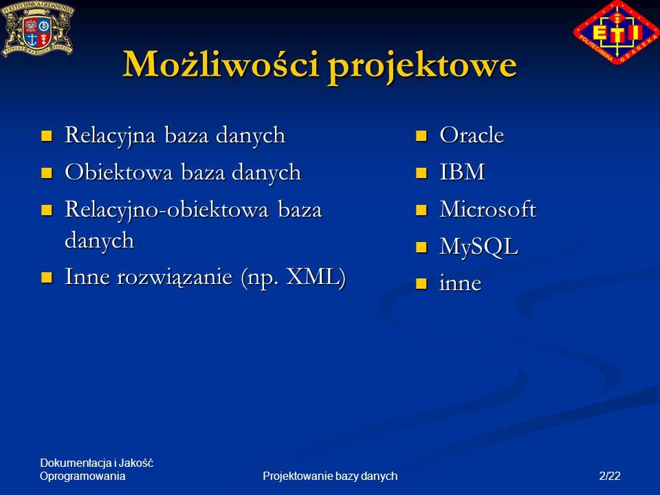 Dokumentacja i Jakość Oprogramowania 13/22Projektowanie bazy danych Problemy z typami danych Typy numeryczne Typy numeryczne INTEGER (INT), SMALLINT INTEGER (INT), SMALLINT NUMERIC (P, S), DECIMAL (P, S) NUMERIC (P, S), DECIMAL (P, S) FLOAT (P), REAL, DOUBLE PRECISION FLOAT (P), REAL, DOUBLE PRECISION Typy znakowe Typy znakowe CHAR (n), VARCHAR, CHAR (n), VARCHAR, NATIONAL CHAR (n), NATIONAL VARCHAR NATIONAL CHAR (n), NATIONAL VARCHAR VARCHAR2 VARCHAR2 Typy daty i czasu Typy daty i czasu DATE, TIME, DATE, TIME, DATETIME, TIMESTAMP DATETIME, TIMESTAMP INTERVAL INTERVAL Int64 Wide String Extended Real Typy standardoweTypy niestandardowe