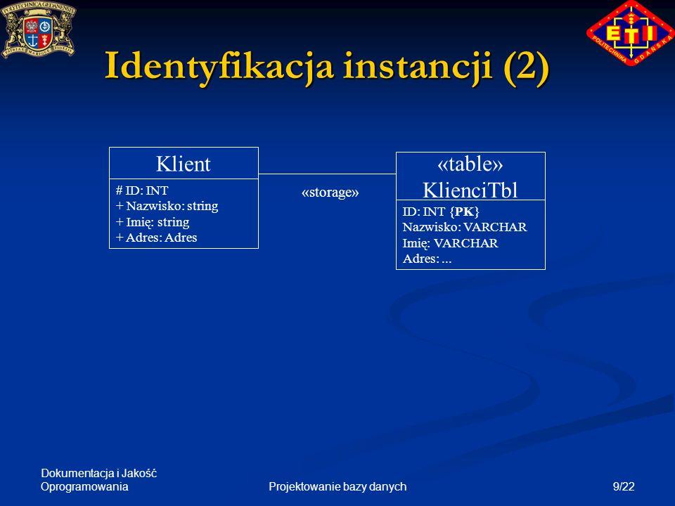 Dokumentacja i Jakość Oprogramowania 20/22Projektowanie bazy danych Stworzenie fizycznej struktury danych CREATE TABLE tbl_Klient ( ID INT NOT NULL, Nazwisko VARCHAR NOT NULL, Imie VARCHAR NOT NULL PRIMARY KEY (ID) );
