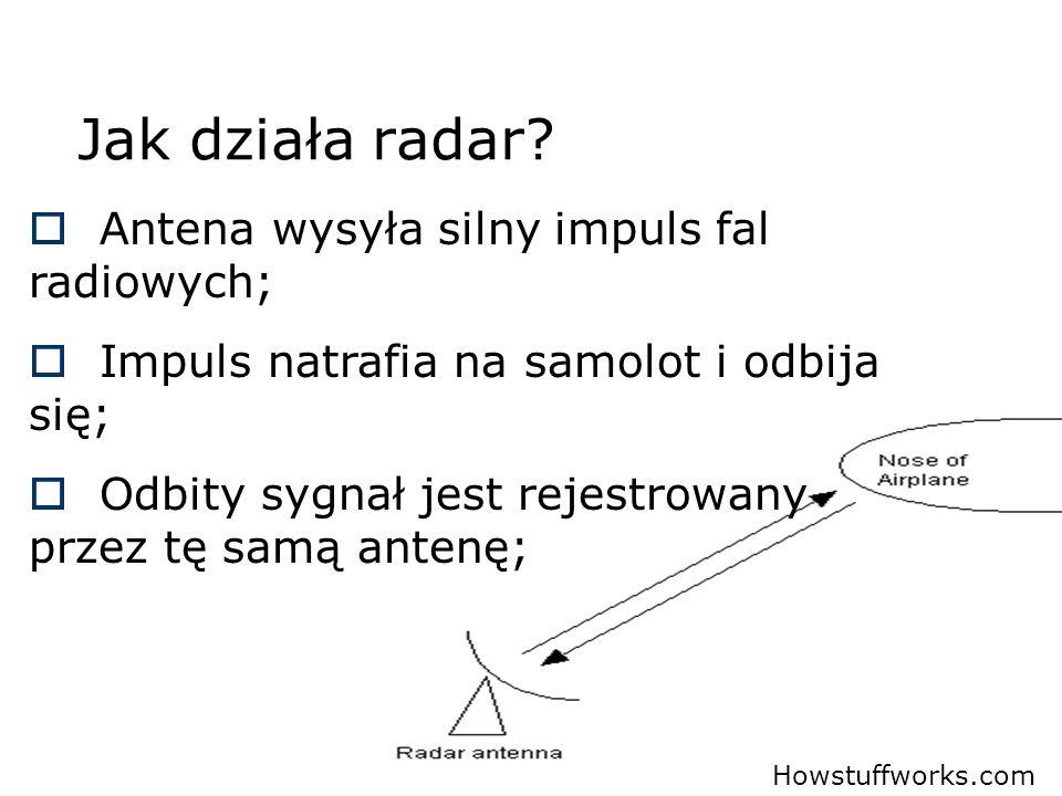 Jak działa radar? Howstuffworks.com Antena wysyła silny impuls fal radiowych; Impuls natrafia na samolot i odbija się; Odbity sygnał jest rejestrowany