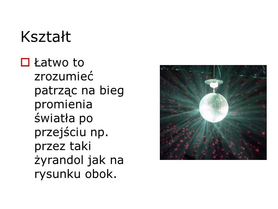 Kształt Łatwo to zrozumieć patrząc na bieg promienia światła po przejściu np. przez taki żyrandol jak na rysunku obok.