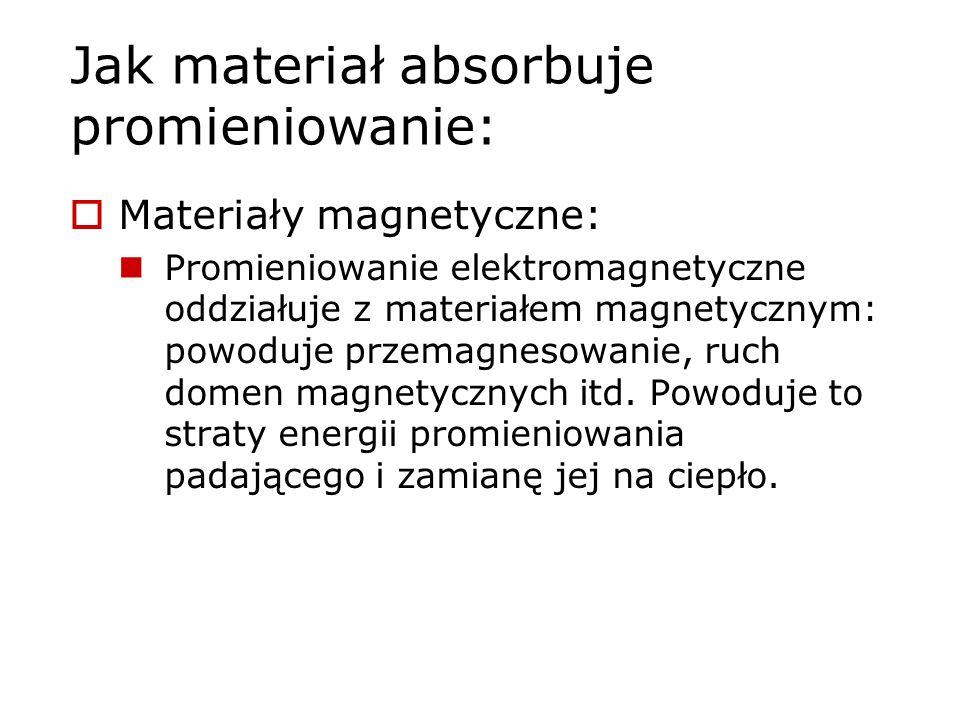 Jak materiał absorbuje promieniowanie: Materiały magnetyczne: Promieniowanie elektromagnetyczne oddziałuje z materiałem magnetycznym: powoduje przemag