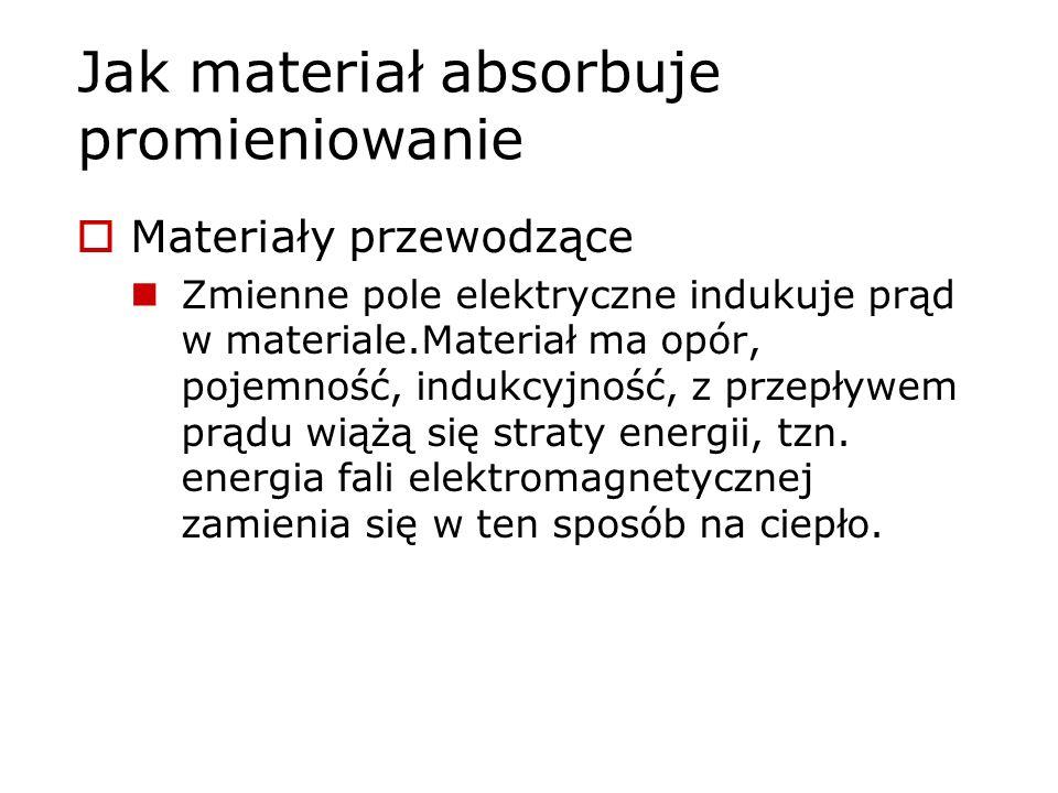 Jak materiał absorbuje promieniowanie Materiały przewodzące Zmienne pole elektryczne indukuje prąd w materiale.Materiał ma opór, pojemność, indukcyjno
