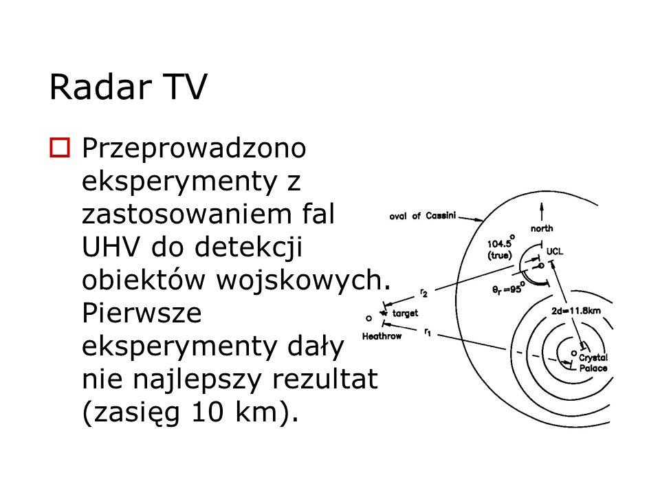 Radar TV Przeprowadzono eksperymenty z zastosowaniem fal UHV do detekcji obiektów wojskowych. Pierwsze eksperymenty dały nie najlepszy rezultat (zasię