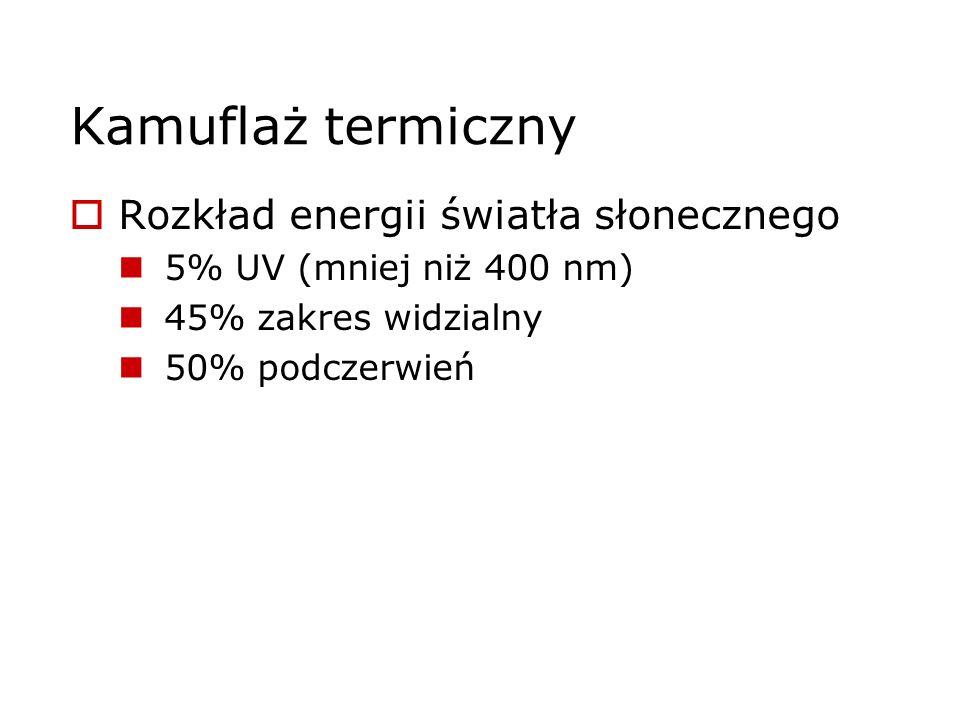 Rozkład energii światła słonecznego 5% UV (mniej niż 400 nm) 45% zakres widzialny 50% podczerwień
