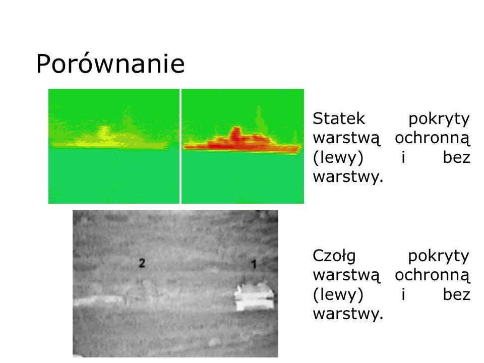 Statek pokryty warstwą ochronną (lewy) i bez warstwy. Porównanie Czołg pokryty warstwą ochronną (lewy) i bez warstwy.