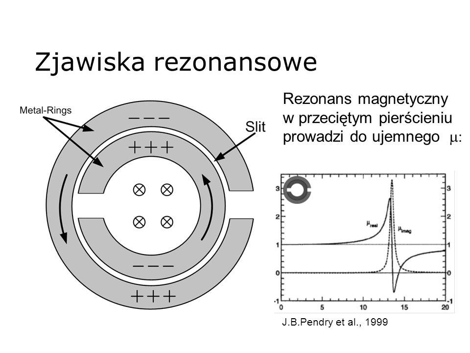 Zjawiska rezonansowe J.B.Pendry et al., 1999 Rezonans magnetyczny w przeciętym pierścieniu prowadzi do ujemnego