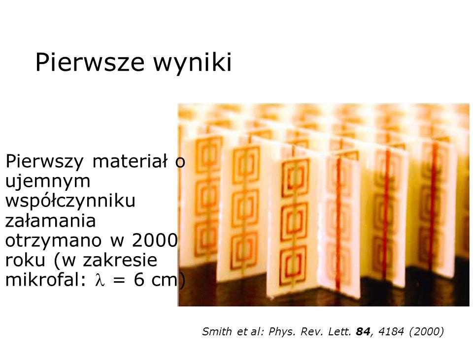 Smith et al: Phys. Rev. Lett. 84, 4184 (2000) Pierwszy materiał o ujemnym współczynniku załamania otrzymano w 2000 roku (w zakresie mikrofal: = 6 cm)
