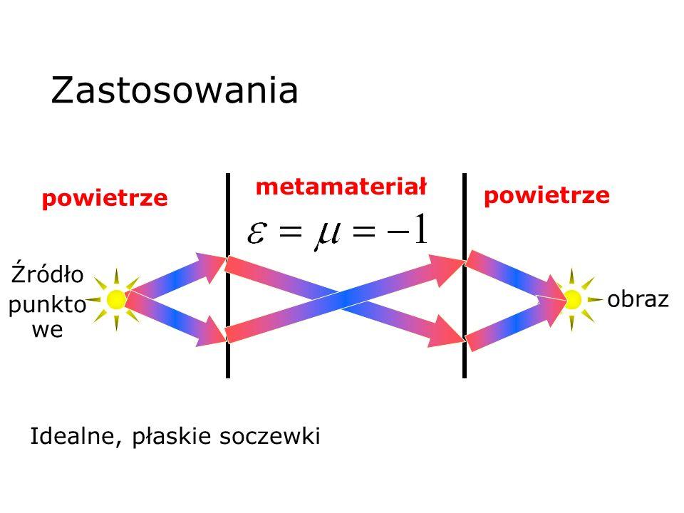 metamateriał powietrze Źródło punkto we obraz Zastosowania Idealne, płaskie soczewki