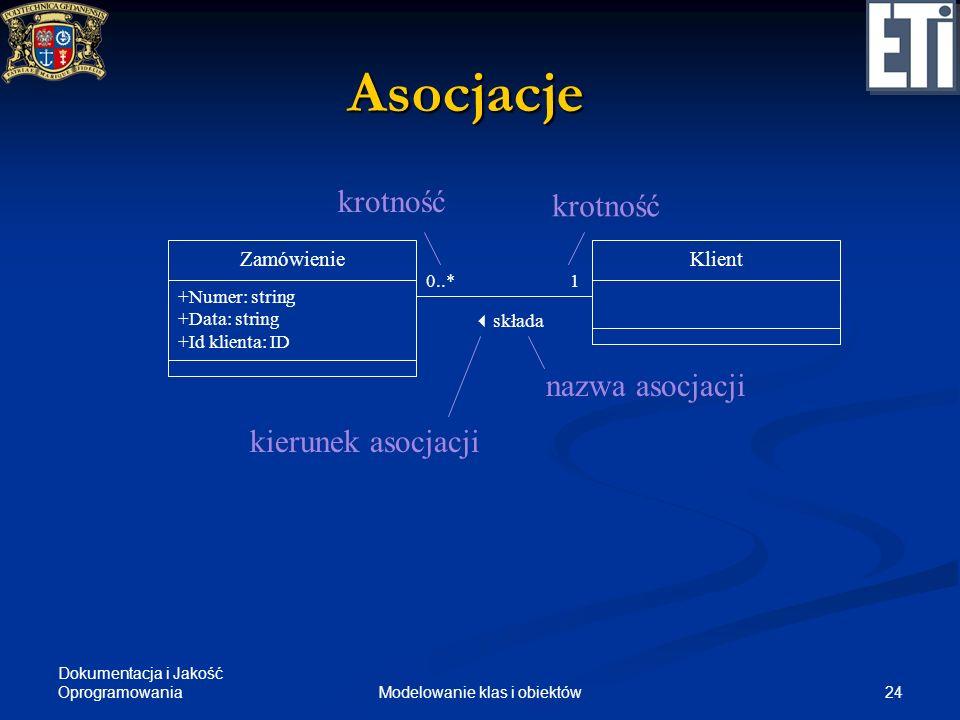 Dokumentacja i Jakość Oprogramowania 24Modelowanie klas i obiektów Asocjacje Zamówienie +Numer: string +Data: string +Id klienta: ID Klient 10..* skła