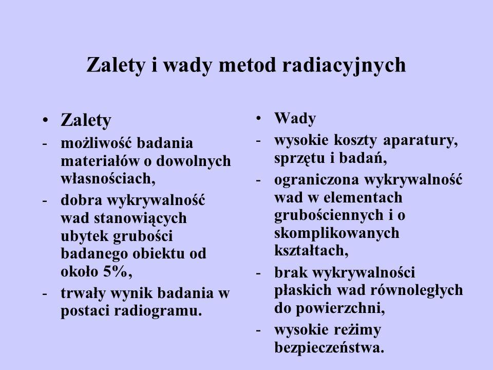 Zalety i wady metod radiacyjnych Zalety -możliwość badania materiałów o dowolnych własnościach, -dobra wykrywalność wad stanowiących ubytek grubości b