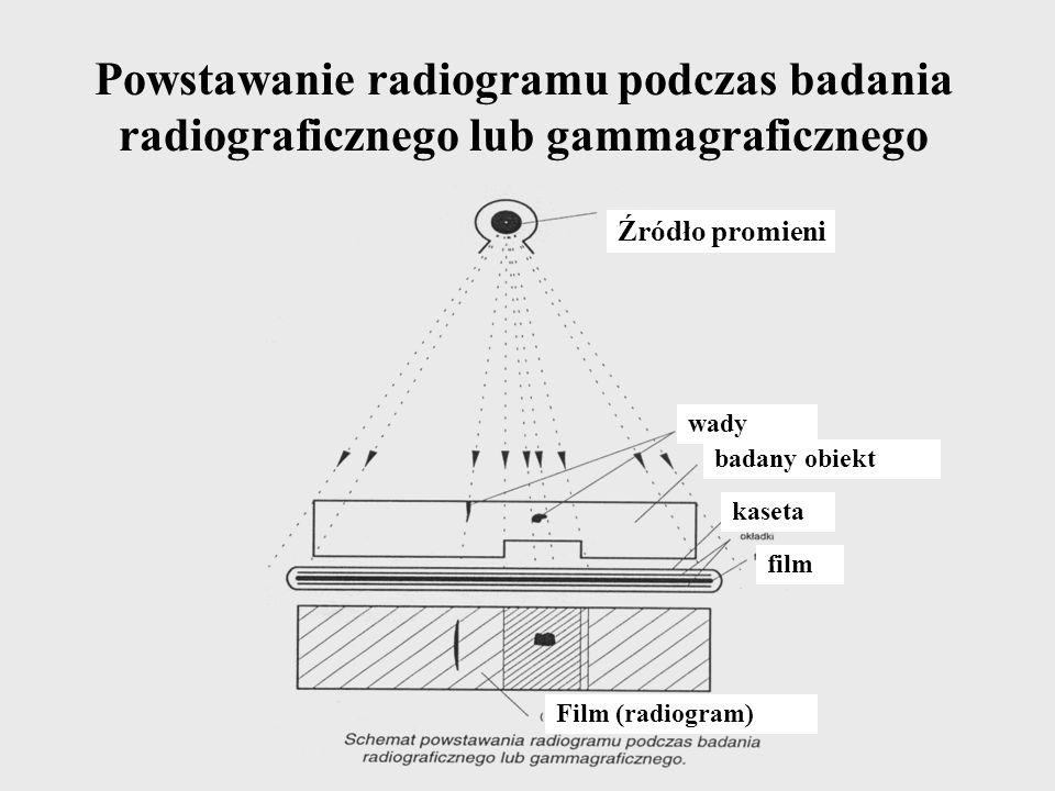 Powstawanie radiogramu podczas badania radiograficznego lub gammagraficznego Źródło promieni wady badany obiekt kaseta film Film (radiogram)