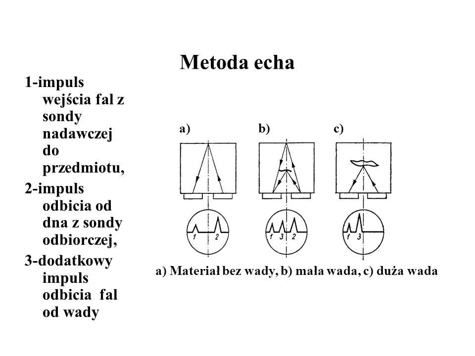 Metoda echa 1-impuls wejścia fal z sondy nadawczej do przedmiotu, 2-impuls odbicia od dna z sondy odbiorczej, 3-dodatkowy impuls odbicia fal od wady a