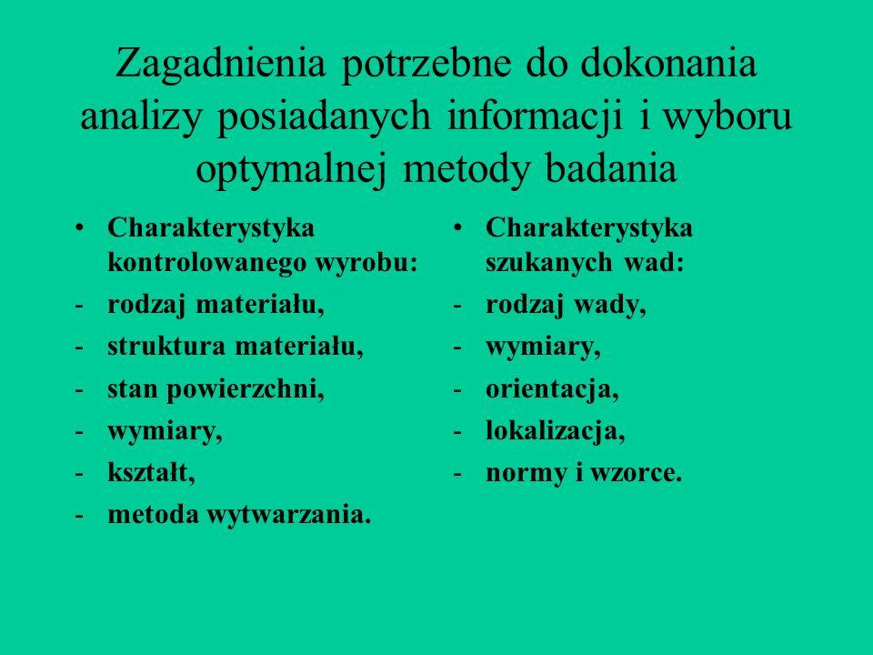 Zagadnienia potrzebne do dokonania analizy posiadanych informacji i wyboru optymalnej metody badania Charakterystyka kontrolowanego wyrobu: -rodzaj ma
