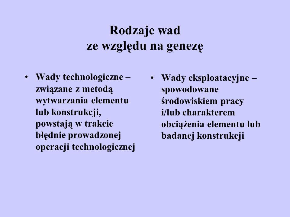 Rodzaje wad ze względu na genezę Wady technologiczne – związane z metodą wytwarzania elementu lub konstrukcji, powstają w trakcie błędnie prowadzonej