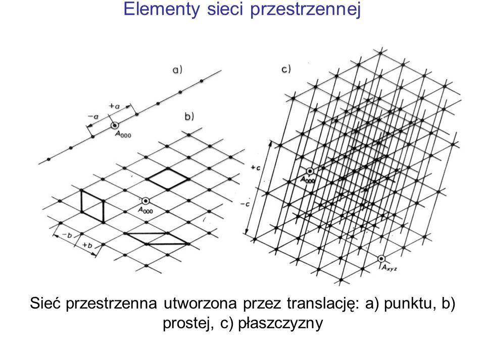 2.2. UKŁAD ATOMÓW W PRZESTRZENI Ciała krystaliczne Układ atomów/cząstek (a/cz) w przestrzeni jest statystyczne uporządkowany, symetryczny. Położenie a
