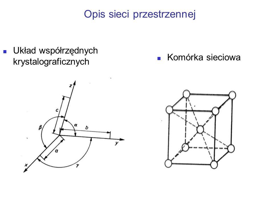 Elementy sieci przestrzennej Sieć przestrzenna utworzona przez translację: a) punktu, b) prostej, c) płaszczyzny